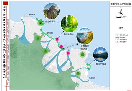 烟台市滨海路(开发区-蓬莱段)道路规划及两侧旅游观光带